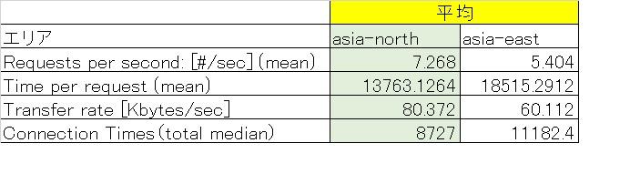 %e7%84%a1%e9%a1%8c6